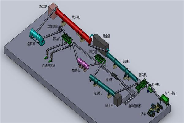 年产5万吨有机肥生产线流程图